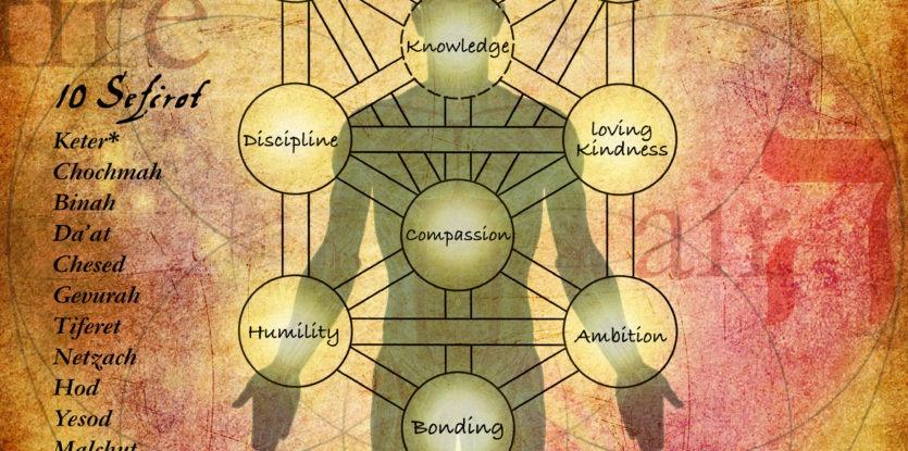 Learn kabbalah meditation youtube
